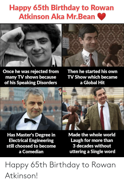 Birthday, TV Shows, and Mr. Bean: Happy 65th Birthday to Rowan  Atkinson Aka Mr.Bean  Once he was rejected from  many TV shows because  of his Speaking Disorders  Then he started his own  TV Show which became  a Global Hit  What  Has Master's Degree in  Electrical Engineering  still choosed to become  Made the whole world  Laugh for more than  3 decades without  uttering a Single word  a Comedian  XXAMI Happy 65th Birthday to Rowan Atkinson!