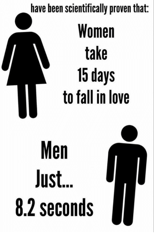 how long does it take men to fall in love