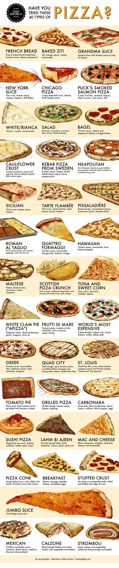 """Baked, Chicago, and Dogs: HAVE YOU  TRIED THESE  40 TYPES OF  A?  REPUBLIC  FRENCH BREAD BAKED ZITI  GRANDMA SLICE  Franch bread sliced lengthwise, Ziti, tomoto  tomato souce, cheese, pepperoni mozzarello  Square slices with tomato sauce on top  of cheese  NEW YORK  SLICE  Thin crust, tomato sauce,  cheese, oregano, chili flokes  CHICAGO  PIZZA  Crispy deep-dish crust, cheese, Creme fraiche, smoked salmon,  fresh tomato  PUCK'S SMOKED  SALMON PIZZA  black coviar, red onion, dil  WHITE/BIANCA  Garlie, ricotta, mozzarella  SALAD  Rongine, cucumbers, tongtoes,  feto, olives, Greek dressing  BAGEL  Tomato sauce, cheese and  l halves  CAULIFLOWER KEBAB PIZZA NEAPOLITAN  CRUST  FROM SWEDEN  mozzarelle and fresh basil cooked in  Cooked cauliflower mixed with  egg and cheese, boked, hopped,  Tomato souce, cheese, sliced  kebab  meat, yogurt souce,  SICILIAN  Thick crust, tomato sauce,  cheese  TARTE FLAMBÉE  Thin crust, crème fraiche, white  onions, bacon lardons  PISSALADIERE  Bread dough, caramalized onions,  anchovies, garlic, Niçoise olives  QUATTRO  ROMAN  AL TAGLIO  Thick squore slices with various  toppings, sold """"by the cut  HAWAIIAN  Tomato sauce, mozzarella, ham,  fresh  FORMAGGI  Tomato  SCOTTISH  MALTESE  Potato, fresh tomato,  TUNA AND  PIZZA CRUNCH  Half o pizze, boftered, deephried, and  served wiath French fries and vinegor  SWEET CORN  Tuna, corn, red onion,  cheddar cheese  rosemary  WHITE CLAM PIE FRUTTI DI MARE WORLD'S MOST  (""""APIZZA"""")  Tomato soauce, mussen theEXPENSIVE  halfshell, clams, octopus,  Littleneck clams, Pecorino Romano, squid, shrimp  garlic, oregano, olive oil  Crème fraiche, salmon roe, caviar  lobster, truffle, edible gold  ST. LOUIS  GREEK  Tomato  feto, kalamata olives, fresh  QUAD CITY  Male dough, spicy tomato souce, Yeast-free thin crust, sweet tomato  crumbled ltalian sausage and  mozzarella cheese, sliced into strips """"lavern-cuf"""" into squores  oregono souce and Provel cheese,  oregano  TOMATO PIE  GRILLED PIZZA CARBONARA  Thick cr"""
