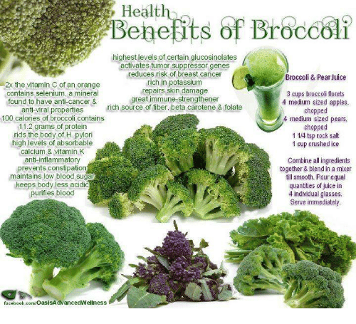 Apple, Bloods, and Crush: Health Benefits of Broccoli thighest levels of  certain glucosinolates