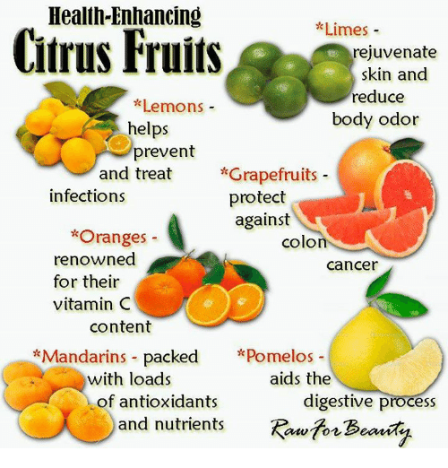 Health-Enhancing Limes Citrus Fruits Rejuvenate Skin and Reduce