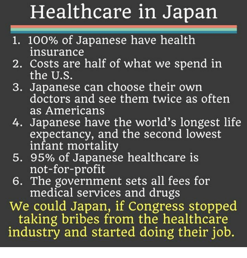 Healthcare In Japan 1 100 Of Japanese Have Health Insurance 2 Costs