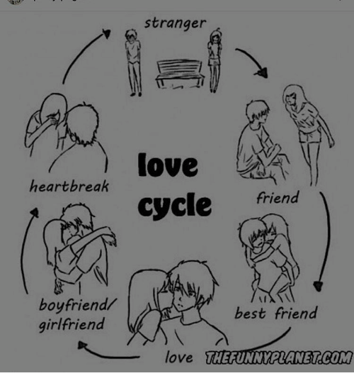 Heartbreak Boyfriend Girlfriend Stranger Love Cycle Friend Best