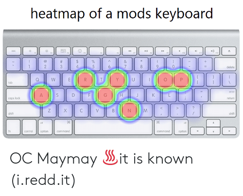 Keyboard, Mods, and Lock: heatmap of a mods keyboard  tab  caps lock  fn  controloption  commandoption OC Maymay ♨it is known (i.redd.it)