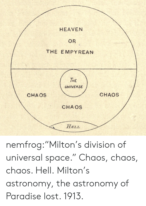 "Heaven, Paradise, and Tumblr: HEAVEN  OR  THE EMPY REAN  THE  UNIVERSE  CHAOS  CHAOS  CHA OS  HELL nemfrog:""Milton's division of universal space."" Chaos, chaos, chaos. Hell. Milton's astronomy, the astronomy of Paradise lost. 1913."