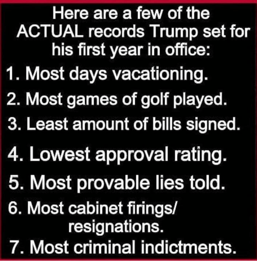 Games, Golf, and Office: Here are a few of the  ACTUAL records Trump set for  his first year in office  1. Most days vacationing.  2. Most games of golf played  3. Least amount of bills signed.  4. Lowest approval rating.  5. Most provable lies told  6. Most cabinet firings/  7. Most criminal indictments.  resignations.