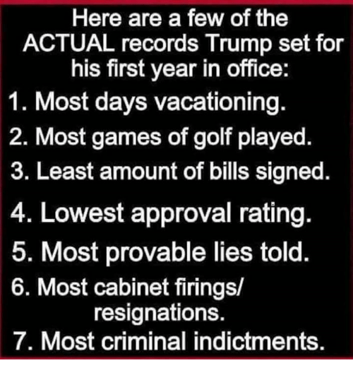Games, Golf, and Office: Here are a few of the  ACTUAL records Trump set for  his first year in office:  1. Most days vacationing.  2. Most games of golf played.  3. Least amount of bills signec.  4. Lowest approval rating  5. Most provable lies told.  6. Most cabinet firings/  7. Most criminal indictments.  resignations.