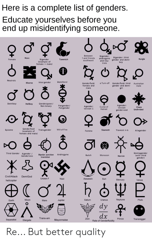 Fire, Prince, and Reddit: Here is a complete list of genders  Educate yourselves before you  end up misidentifying someone  Betweern  1 and 3 knots  southward  Bigender:  androgyne  and neu-  trois  Bigender: third  Male  Nurgle  Bigender  (example of  female + male)  gender and demi-  0  Female  Tzeentch  Neutrois  Khorne  Intergender  Demifiend  a Turn-off Genderfluid: third Australian  Genderfluid:  female and  male  gender and demi-  ir  male  Demiboy  Genderqueer/  Non-binary  Hellboy  Pangender/  Poligender  Agender:  version 1  Curse of  Hatred  Agender:  version  Chaos  Undivided  gendervoid  Genderfluid  (example of ransgender  Epicene  Will of Fire  Slaanesh  Travesti n-b  Aliagender  Femme  female and male)  Demiagender  (with third  gender)  Third Gender Agender /  Genderless Bpolar junction Androgyne  transistor  Butch  Monsoon  Necron  Civil/Attack DemiGod  Unown F  Nazi  Assassin  Sun  helicopter  Mercury  Venus  Earth  Moon  Mars  Jupiter  Saturn  Uranus  Neptune  Pluto  mayo  Trans-am Mayonnaise  Prince  Separatist  Stargate  Rate of Genderfluidity  Transnigger Re... But better quality