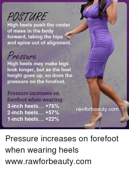 Body High Forward Push Of Taking Mass In The Heels Center QdCerxBoW