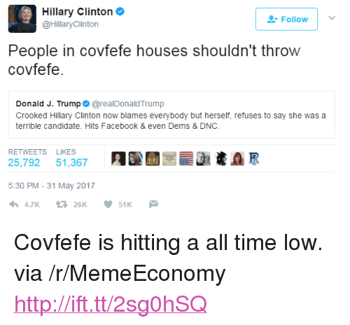 """Facebook, Hillary Clinton, and Http: Hillary Clinton  @HillaryClinton  Followv  People in covfefe houses shouldn't throw  covfefe.  Donald J. Trump @realDonaldTrump  Crooked Hillary Clinton now blames everybody but herself, refuses to say she was a  terrible candidate. Hits Facebook & even Dems & DNC.  RETWEETS LIKES  25,792 51,367 91써  5:30 PM -31 May 2017 <p>Covfefe is hitting a all time low. via /r/MemeEconomy <a href=""""http://ift.tt/2sg0hSQ"""">http://ift.tt/2sg0hSQ</a></p>"""
