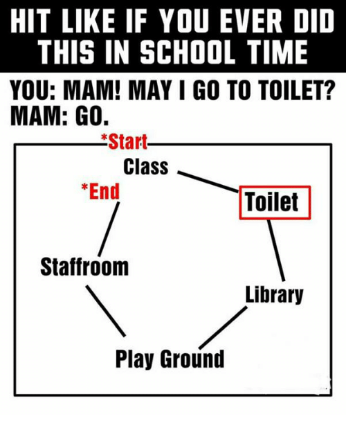 and Library  HIT LIKE IF YOU EVER DID THIS IN SCHOOL TIME YOU  MAM  MAY  I GO TO TOILET  MAM  GO   Start Class End Toilet Staffroom Library Play  Ground. 25  Best Memes About Sara Jean   Sara Jean Memes