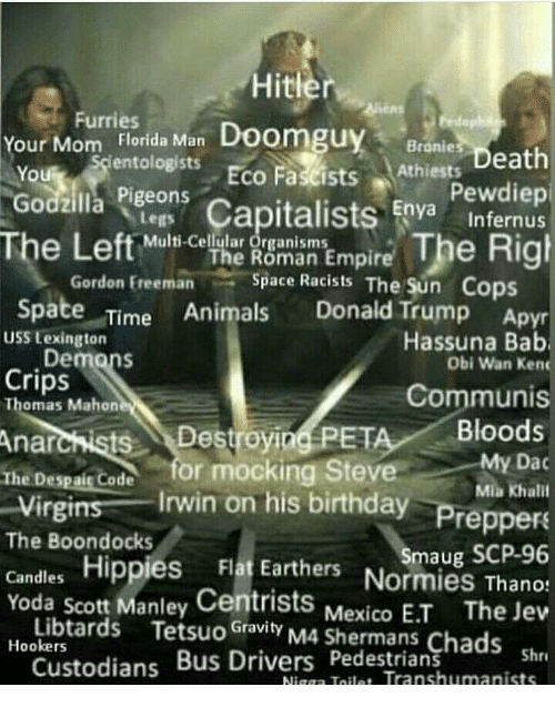 Animals, Birthday, and Bloods: Hitle  ens  Furries  Your Mom Florida Man Doomgu  Godzilla Pigeons  The Left Mlt Cl  y Bronie  entologists  eath  Eco Fascists Athiests D  0  Pewdiep  Capitalists Eo Internus  Legs  Multi-Cellular Organisms  iam Empire The Righ  Space Racists The Su  The Roman  Freeman  n Cops  Spate Time Animals Donald Trump Ap  pyr  Obi Wan Kenc  Communis  USS Lexington  Hassuna Bab  Demons  Crips  Thomas Mahon  Destroyia(PETA/Bloods  The Despais Code for mocking Steve  Virgins Irwin on his birthday  My Dac  Mila Khali  Preppers  es Flat Earthers Normies Thanos  The Boondocks  Smaug SCP-96  Yoda scott Manley Centrists  Mexico E.T  The Jew  Libtards Tetsuo Gvity M4 Shermans Chads s  Shr  Nigga Toile Transhumanists  Hookers  Custodians Bus Drivers Pedestrians
