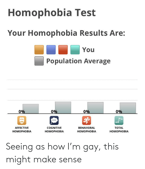 Test, How, and Gay: Homophobia Test  Your Homophobia Results Are:  You  Population Average  0%  0%  0%  0%  AFFECTIVE  COGNITIVE  BEHAVIORAL  TOTAL  НОМОРНОВIА  НОМОРНОВIA  НОМОРНОВIА  НОМОРНОВIA Seeing as how I'm gay, this might make sense