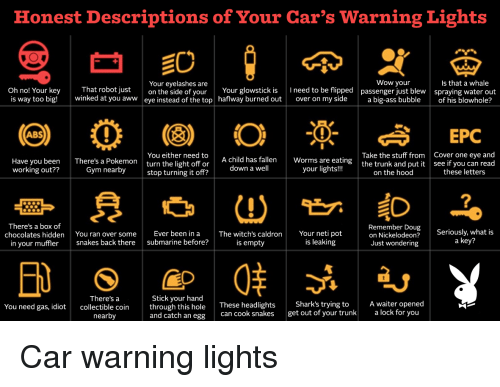 Warning Signs In Cars British Automotive