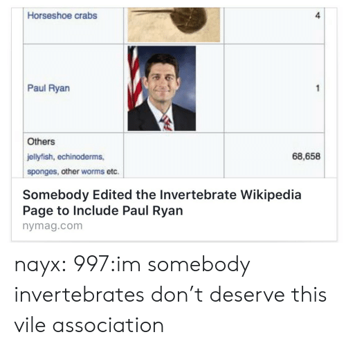 Paul Ryan, Target, and Tumblr: Horseshoe crabs  4  Paul Ryan  Others  jellyfish, echinoderms  sponges, other worms etc.  68,658  Somebody Edited the Invertebrate Wikipedia  Page to Include Paul Ryan  nymag.com nayx:  997:im somebody  invertebrates don't deserve this vile association
