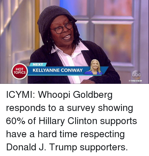 Conway, Hillary Clinton, and Memes: HOT  TOPICS  KELLY ANNE CONWAY  ICYMI: Whoopi Goldberg responds to a survey showing 60% of Hillary Clinton supports have a hard time respecting Donald J. Trump supporters.