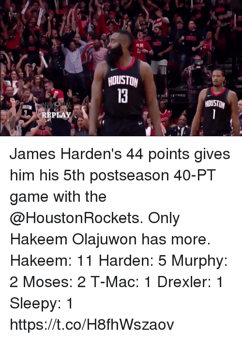 Sizzle: HOUSTOM  HOUSTOM  REPLAY James Harden's 44 points gives him his 5th postseason 40-PT game with the @HoustonRockets. Only Hakeem Olajuwon has more.   Hakeem: 11 Harden: 5 Murphy: 2 Moses: 2 T-Mac: 1 Drexler: 1 Sleepy: 1   https://t.co/H8fhWszaov