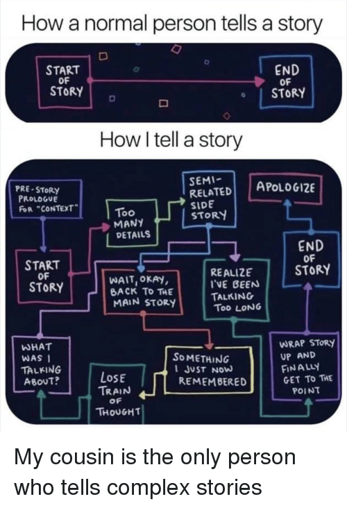 Who tells stories someone What Kids