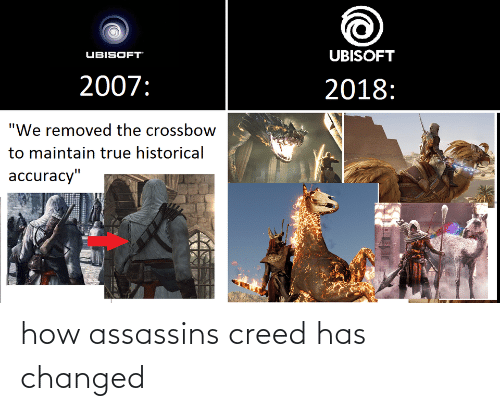 How Assassins Creed Has Changed Assassin S Creed Meme On Me Me