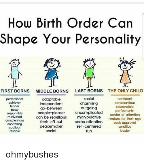 Memes, Charming, and Rebellious: How Birth Order Can Shape Your Personality  FIRST BORNS