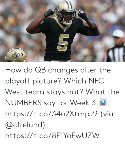 Memes, 🤖, and How: How do QB changes alter the playoff picture? Which NFC West team stays hot?  What the NUMBERS say for Week 3 📊: https://t.co/34o2XtmpJ9 (via @cfrelund) https://t.co/8F1YoEwUZW
