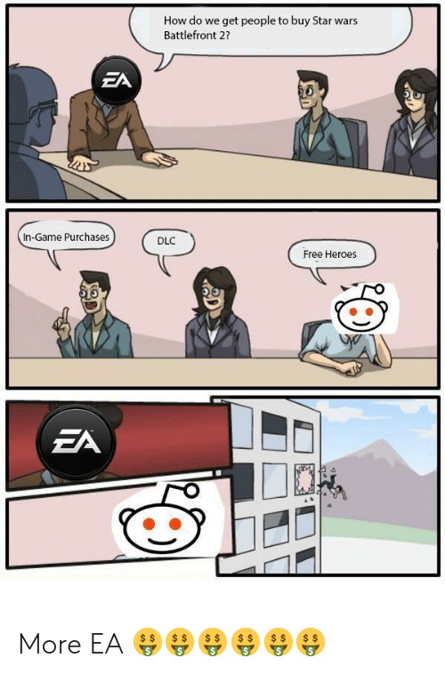 Star Wars, Free, and Game: How do we get people to buy Star wars  Battlefront 2?  ZA  In-Game Purchases  DLC  Free Heroes  ZA More EA 🤑🤑🤑🤑🤑🤑