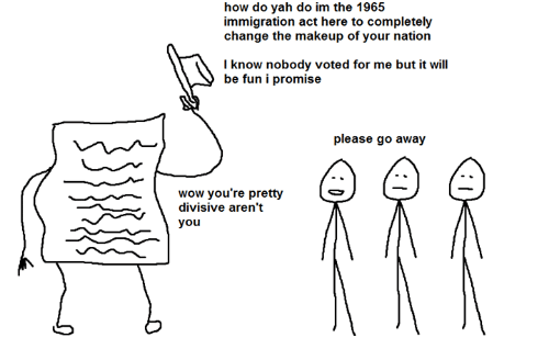 How Do Yah Do Im The 1965 Immigration Act Here To Completely Change