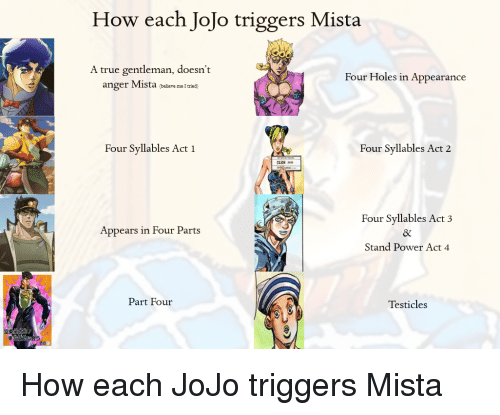 True, Holes, and Jojo: How each JoJo triggers Mista  A true gentleman, doesn't  Four Holes in Appearance  anger Mista ee  Four Syllables Act 1  Four Syllables Act 2  CUJOH灰  Four Syllables Act 3  8  Stand Power Act 4  Appears in Four Parts  Part Four  Testicles  1
