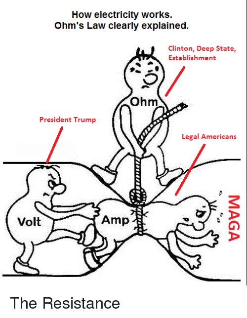 How Electricity Works Volts Amps