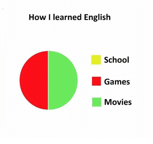 how i learned english What is necessary to learn english well  because she forgets 90% of the things she learned within a month  judy feels she has learned a lot of english.