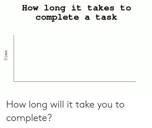 How, Will, and You: How long it takes to  complete a task How long will it take you to complete?