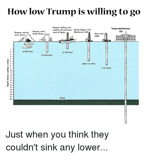 how-low-trump-is-willing-to-go-deepest-d