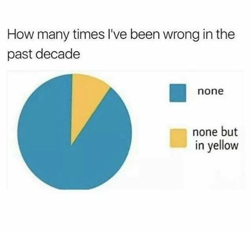 How Many Times, Memes, and Been: How many times l've been wrong in the  past decade  none  none but  in yellow