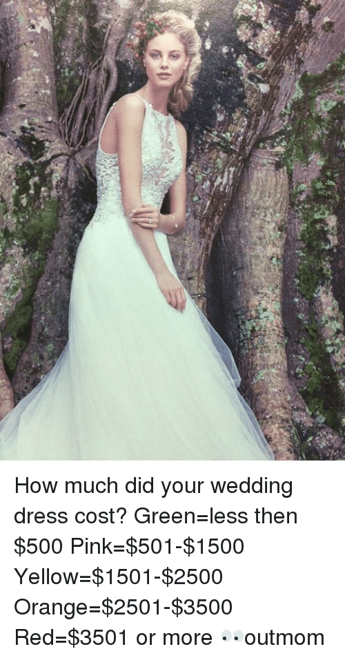 How Much Did Your Wedding Dress Cost? Green=less Then $500 Pink=$501 ...
