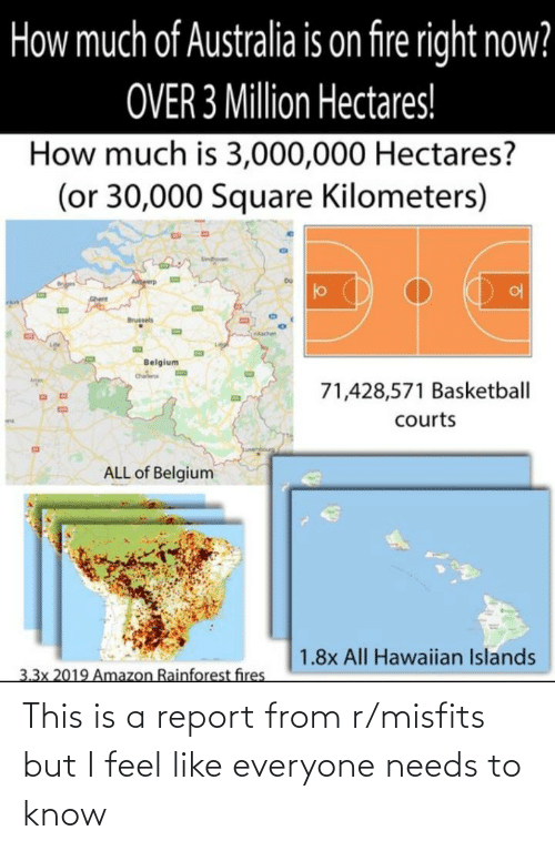 Amazon, Basketball, and Belgium: How much of Australia is on fire right now?  OVER 3 Million Hectares!  How much is 3,000,000 Hectares?  (or 30,000 Square Kilometers)  Endom  Awerp  Chent  Brussels  TAachen  Belgium  71,428,571 Basketball  courts  ALL of Belgium  1.8x All Hawaiian Islands  3.3x 2019 Amazon Rainforest fires This is a report from r/misfits but I feel like everyone needs to know