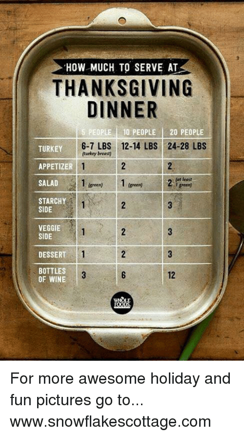 'HOW MUCH TO SERVE AT THANKSGIVING DINNER S PEOPLE 10 ...