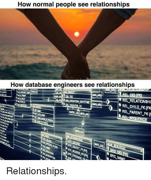 relationships engineering and programmer humor how normal people see relationships how database engineers - Database Engineers