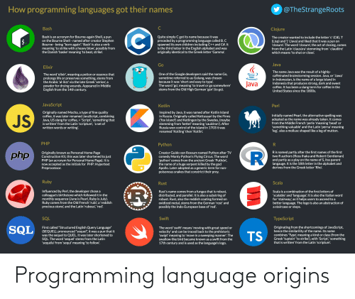 """Children, God, and Google: How programming languages got their names  @TheStrangeRoots  Bash  Clojure  The creator wanted to include the letter 'c' (C#), 'I'  (Lisp) and 'j' (Java) and liked that it was a pun on  'closure'. The word 'closure', the act of closing, comes  from the Latin 'clausūra' stemming from ' clauděre'  which means 'to shut or close'.  Bash is an acronym for Bourne-again Shell, a pun  on the Bourne Shell - named after creator Stephen  Bourne - being """"born again"""". 'Bash' is also a verb  meaning 'to strike with a heavy blow', possibly from  the Danish 'baske' meaning 'to beat, strike'.  Quite simply C got its name because it was  preceded by a programming language called B. C  spawned its own children including C++ and C#. It  is the third letter in the English alphabet and was  originally identical to the Greek letter 'Gamma'.  $.  Java  Go  Elixir  The name Java was the result of a highly-  caffeinated brainstorming session. Java, or 'Jawa'  in Indonesian, is the name of a large island in  Indonesia that produces strong, dark and sweet  coffee. It has been a slang term for coffee in the  United States since the 1800s.  One of the Google developers said the name Go,  sometime referred to as Golang, was chosen  because it was 'short and easy to type'.  The word 'go', meaning 'to travel or go somewhere'  stems from the Old High German 'gan' (to go).  The word 'elixir', meaning a potion or essence that  prolongs life or preserves something, stems from  the Arabic 'al-iksı' via the late Greek 'xerion', a  powder for drying wounds. Appeared in Middle  English from the 14th century.  Java  JavaScript  Perl  Kotlin  Inspired by Java, it was named after Kotlin Island  in Russia. Originally called Kettusaari by the Finns  ('fox island') and Ketlingen by the Swedes, (maybe  stemming from 'kettel' meaning 'cauldron'). After  Russia won control of the island in 1703 it was  Originally named Mocha, a type of fine quality  coffee, it was later renamed JavaScript"""