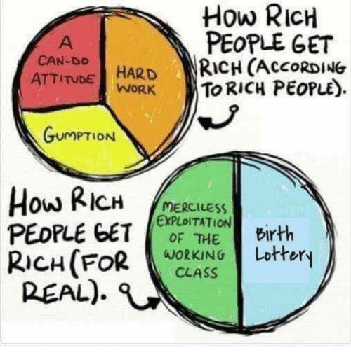 Lottery, How, and Class: How RIcH  PEOPLE GT  ATTIDE HARD RICH (AcCORDIN  WORKTRICH PEOPLE)  GumPTIoN  How RIcH ECE  PEOPLE GET / İrth  RIcH FoR ORKING Lottery  REAL).  EXPLOITATION  CLASS