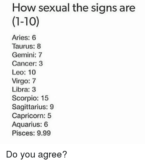 Leo and cancer sexually