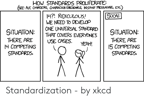 Covers, How, and Xkcd: HOW STANDARDS PROIFERATE:  SEE A/C CHARCERS, CHARACTER ENCoDINGS, INSTANT MESSAGING, ETC  H? RIDICULOUS!  WE NEED TO DEVELOP  ONE UNIVERSAL STANDARD  SITUATION: | | THAT COVERS EVERYONES  THERE PREUSE CASES. YEH!  SITUATON:  THERE ARE  15 COMPETING  STANDARDS.  I COMPETING  STANDARDS. Standardization - by xkcd