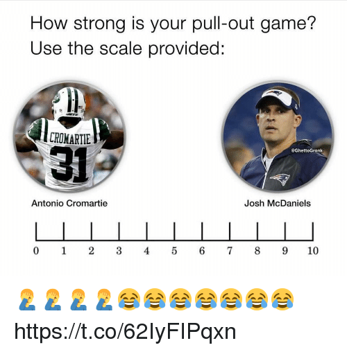 Antonio Cromartie, Game, and Pull Out: How strong is your pull-out game?  Use the scale provided:  CROMARTIE  31  @GhettoGronk  Antonio Cromartie  Josh McDaniels  0 1 2345 6 789 10 🤦♂️🤦♂️🤦♂️🤦♂️😂😂😂😂😂😂😂 https://t.co/62IyFIPqxn