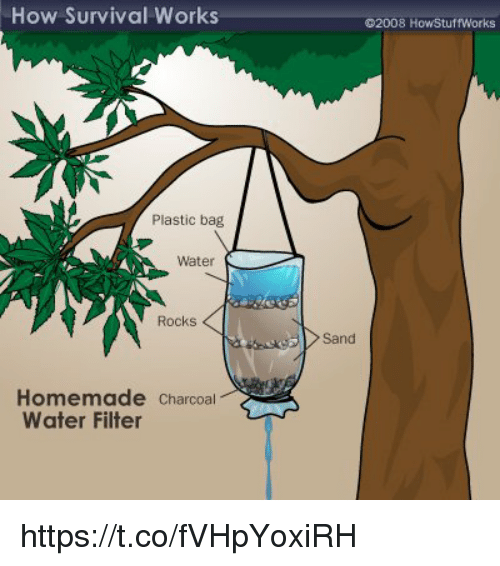 homemade survival water filter.  Homemade Memes Water And  How Survival Works Plastic Bag Water Rocks Homemade  Charcoal Inside Filter A