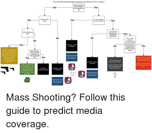 """Community, Guns, and Muslim: How the Mainstream Media processes narratives for terror attacks  Was the atta cker an  obvious Muslim?  name, appearance,  etc)  No  Yes  Yes  Was he a white  male?  No  Oh boy, We there  are a lot of victims?  es  Yikes, Was the  attack filmed or  photogra phed  extensively?  SWEET! Did he use  a gun?  Yes  No  No  Crap, Wish his  name w  No  Christopher Hayes  and not something  like Sayeed Farouk.  Can you hear him  shouting """"Allah  Ackbar"""" during the  attack?  Yes  BLACKOUT, NEVER  No  Yes  JACKPOT! Cancel all my  meetings for the next 3 weeks  Call up everyelebrity and  psuedo-celebrity you know for  comments And lets get to  writing boys and girds!  GUNS GUNS GUNS  Plaster his face and name  Were any of the  victims minorities  or members of a  """"under privledged  class  BAN BAN BAN those  who comment on  social media too!  No  DAMNT, clear my calendar  for the next 3 days we've  got a lot of work to do  Yes  The motivesfor the  attacker were not clear  BLACKOUT, NEVER  """"Islamic community fearful  of retribution by racist white  men""""  Good, hewas a racist/  """"His name and photo could  not bereleased due to an  ongoing investigatin.""""  Lets  allwrite about rampant  White Privilege, Racism,  and White Supremacy  Plaster his face and name  everywhere!  BLACKOUT  NEVER HAPPENED  BLACKOUT, NEVER  HAPPENED  CENSOR  ZONE  BAN BAN BAN those  who comment on  social mediatoo!  BAN BAN BAN those  who comment on  social mediatoo!"""