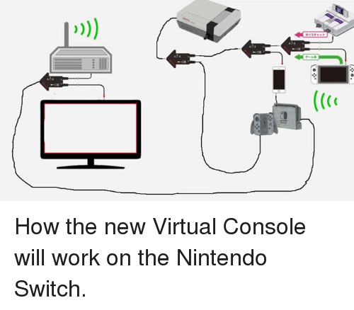 How the New Virtual Console Will Work on the Nintendo Switch