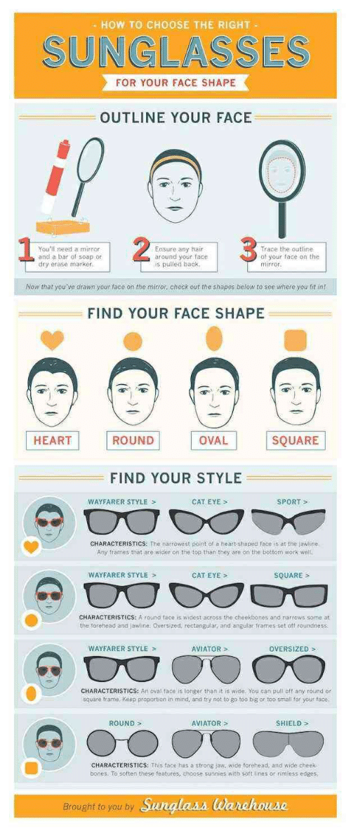 Bones, Work, and Ensure: HOW TO CHOOSE THE RIGHT  SUNGLASSES  FOR YOUR FACE SHAPE  OUTLINE YOUR FACE  2  Trace the outline-  of your face on the  mirror  You'll need a mirror  and a bar  dry erase marker  Ensure any hair  around your face  is pulled back  soap or  Now that you've drawn your face on the mitror, check out the shapes below to see where you fit in!  FIND YOUR FACE SHAPE  HEART  ROUND  OVAL  SQUARE  FIND YOUR STYLE  WAYFARER STYLE>  CAT EYE>  SPORT>  CHARACTERISTICS: The narrowest point of a heart shaped face is at the jawline,  Arny frames that are wider on the top than they are on the bottom work wel.  CAT EYE  WAYFARER STYLE >  SQUARE>  DO DODO  CHARACTERISTICS:A round face is widest across the cheekbones and narrows some at  the forehead and jawline: Oversized, rectangular, and angular frames set otf roundnessa  WAYFARER STYLE >  AVIATOR  OVERSIZED>  CHARACTERISTICS: An oval face is longer than it  quare trame Keep proportion in mind, and fry not to go too big or too small for your tace.  wide. You can pull off any round or  AVIATOR>  SHIELD  ROUND  CHARACTERISTICS: This face has a strong jaw. wide forehead, and wide cheek  bones. To sotten these features, choose sunnies with soft lines or rimless edges  Sunglass Warehouse  Brought to you by