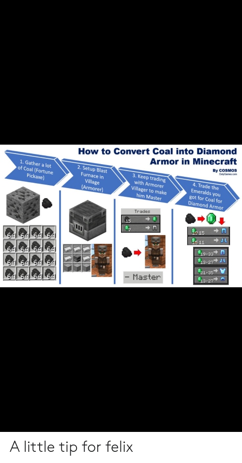 How To Convert Coal Into Diamond Armor In Minecraft By