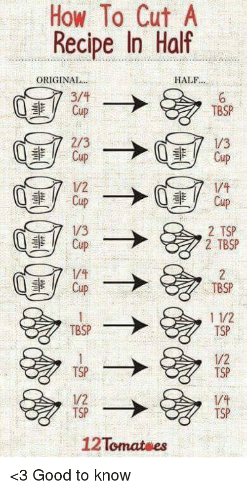 How To Cut A Recipe In Half ORIGINAL HALF Cup TBSP 13 12 14