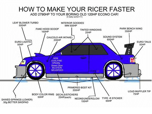 How To Make Your Ricer Faster Add 2790hp To Your Boring Old 120hp