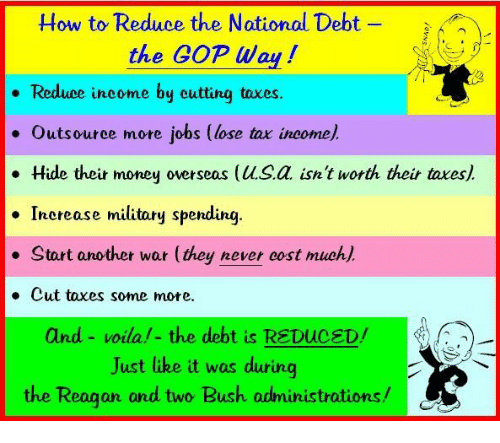 how to reduce national debt Binghamton, ny (prweb) july 27, 2011 -- most americans feel that solving the national debt crisis is vital to their own future and their children's yet, as.